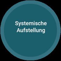 Systemische Aufstellung bei der HeroShipAcademy am Ammersee bei München, Bayern